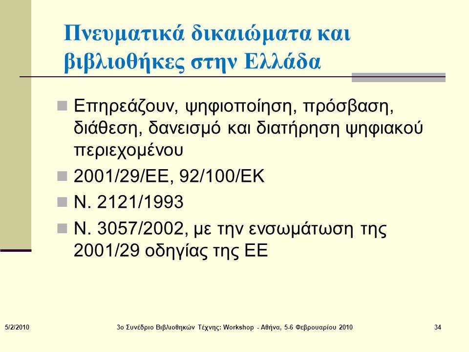 Πνευματικά δικαιώματα και βιβλιοθήκες στην Ελλάδα