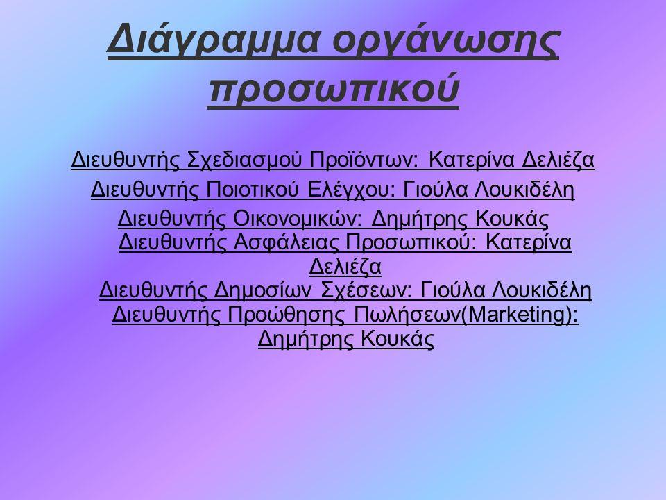 Διάγραμμα οργάνωσης προσωπικού