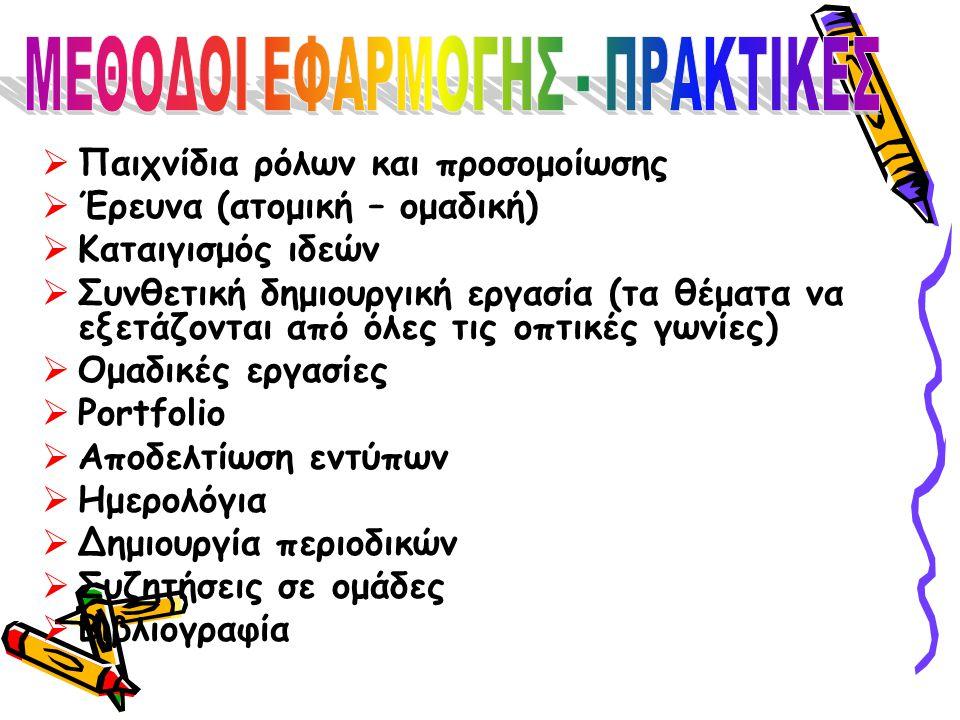 ΜΕΘΟΔΟΙ ΕΦΑΡΜΟΓΗΣ - ΠΡΑΚΤΙΚΕΣ