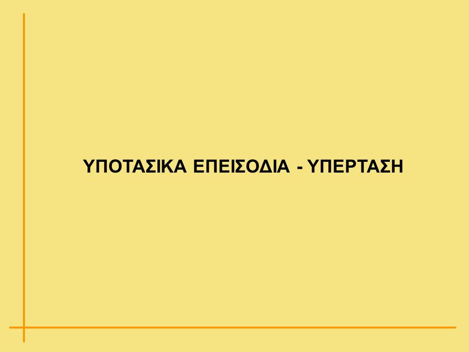 ΥΠΟΤΑΣΙΚΑ ΕΠΕΙΣΟΔΙΑ - ΥΠΕΡΤΑΣΗ