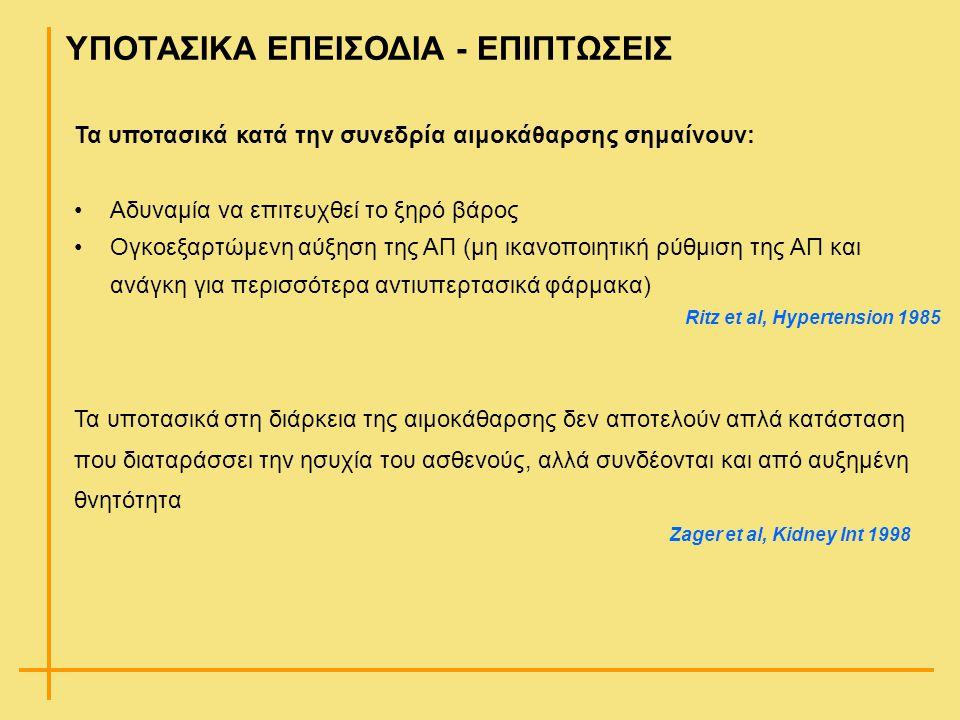 ΥΠΟΤΑΣΙΚΑ ΕΠΕΙΣΟΔΙΑ - ΕΠΙΠΤΩΣΕΙΣ