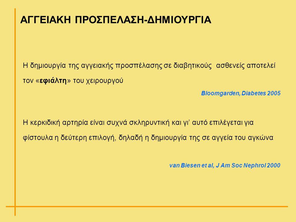 ΑΓΓΕΙΑΚΗ ΠΡΟΣΠΕΛΑΣΗ-ΔΗΜΙΟΥΡΓΙΑ