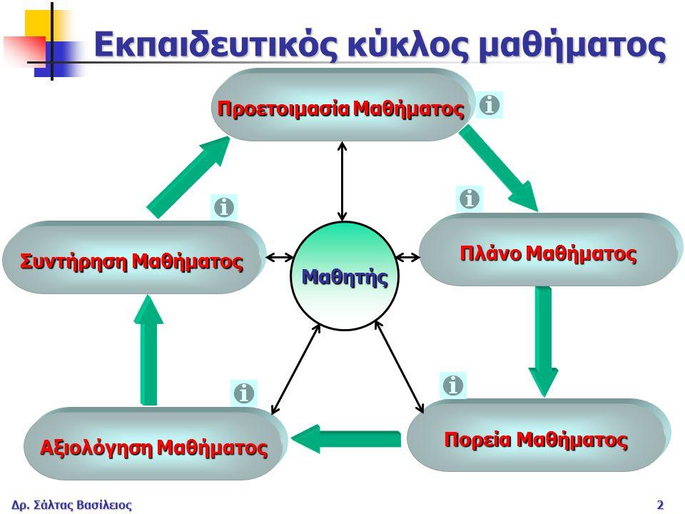 Εκπαιδευτικός κύκλος μαθήματος