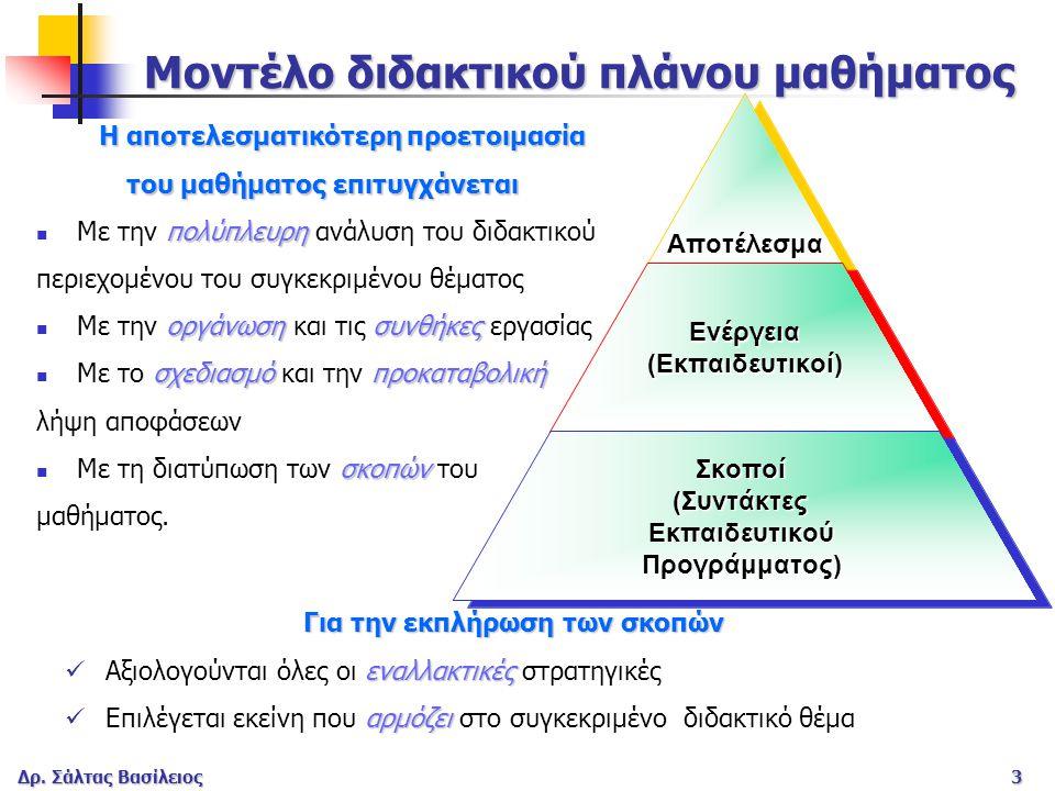 Μοντέλο διδακτικού πλάνου μαθήματος