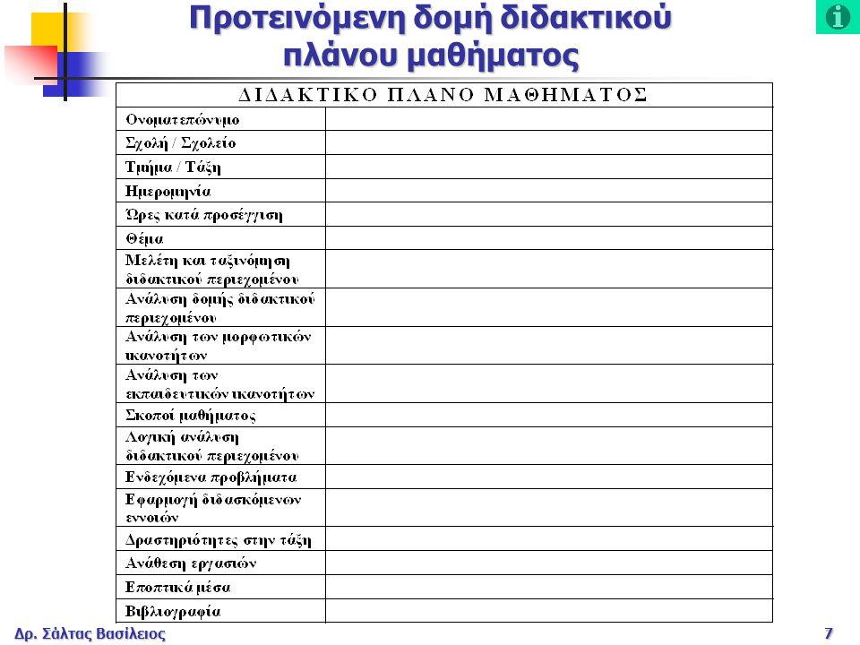 Προτεινόμενη δομή διδακτικού πλάνου μαθήματος