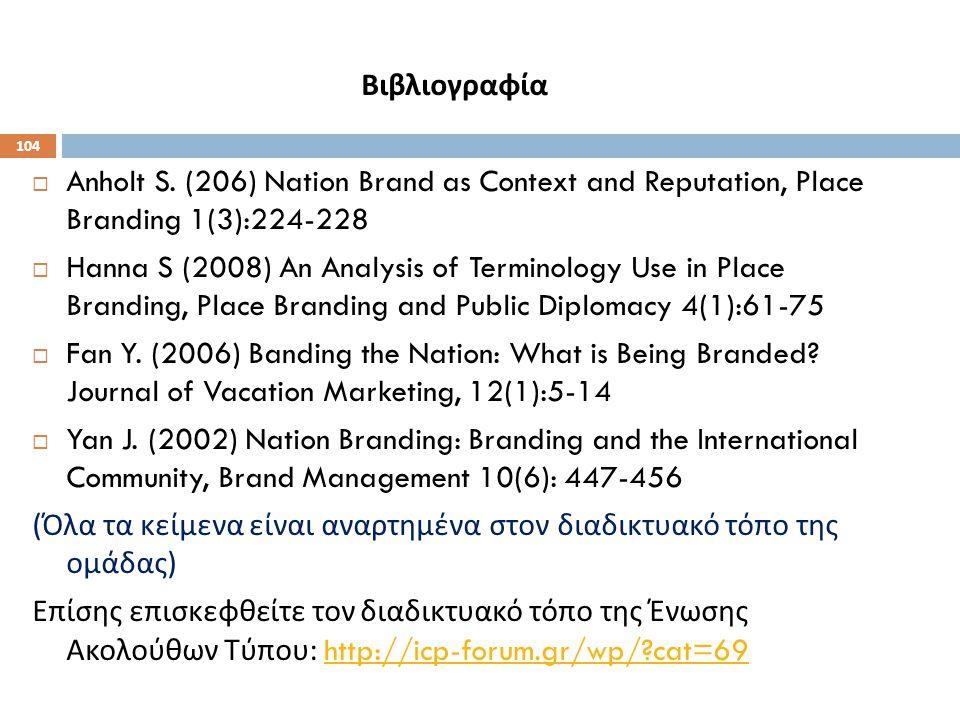 Βιβλιογραφία Anholt S. (206) Nation Brand as Context and Reputation, Place Branding 1(3):224-228.