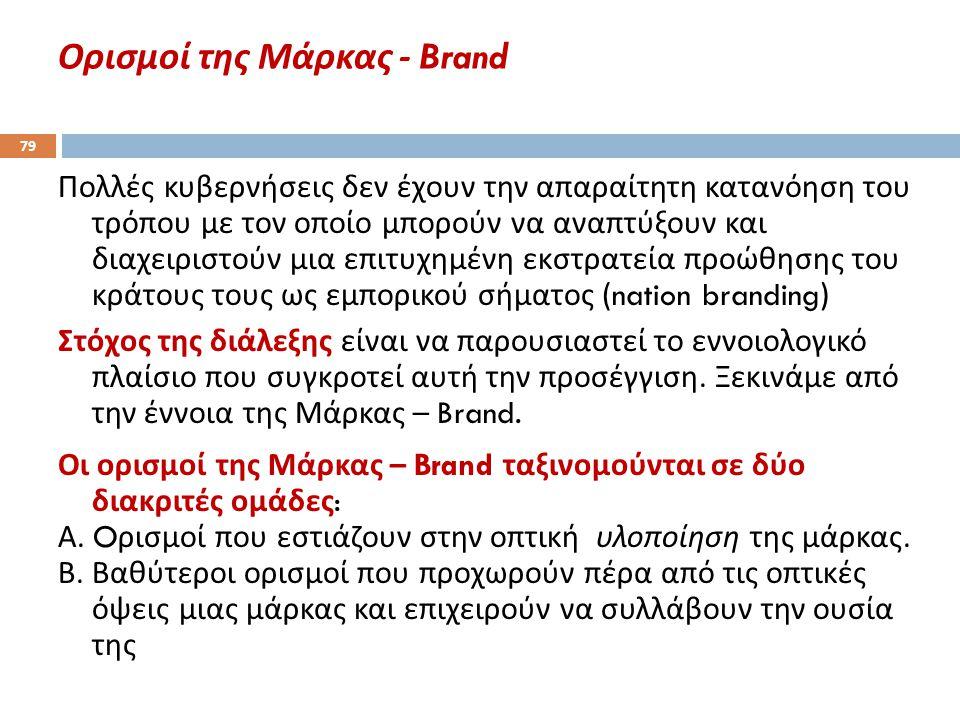 Ορισμοί της Μάρκας - Brand
