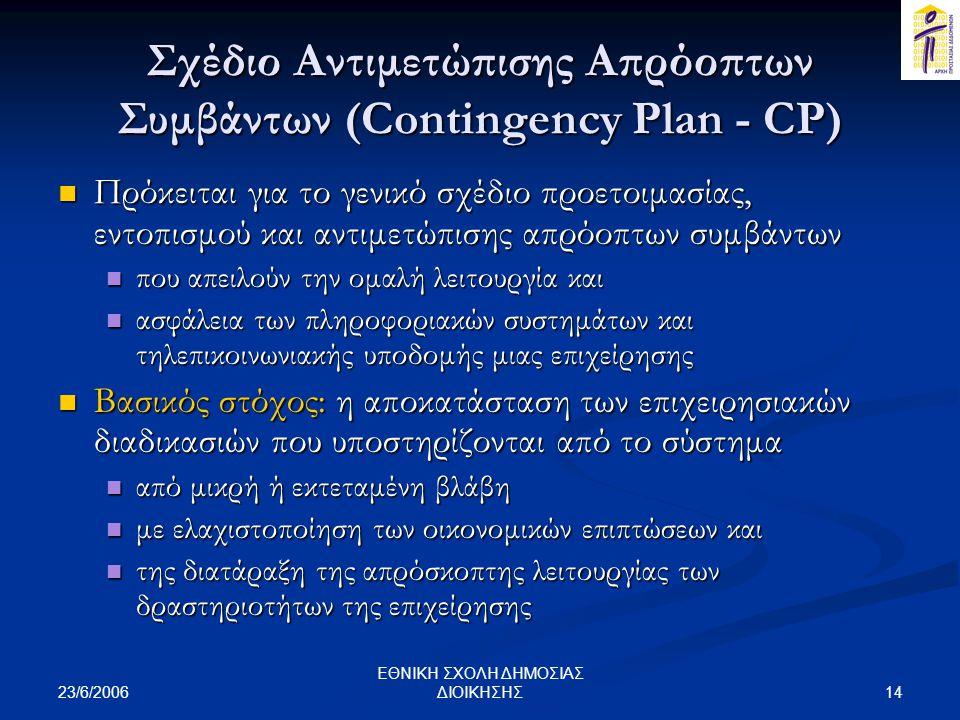 Σχέδιο Αντιμετώπισης Απρόοπτων Συμβάντων (Contingency Plan - CP)
