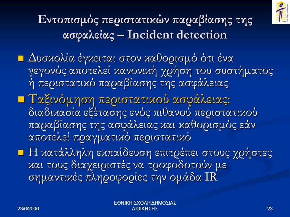 Εντοπισμός περιστατικών παραβίασης της ασφαλείας – Incident detection