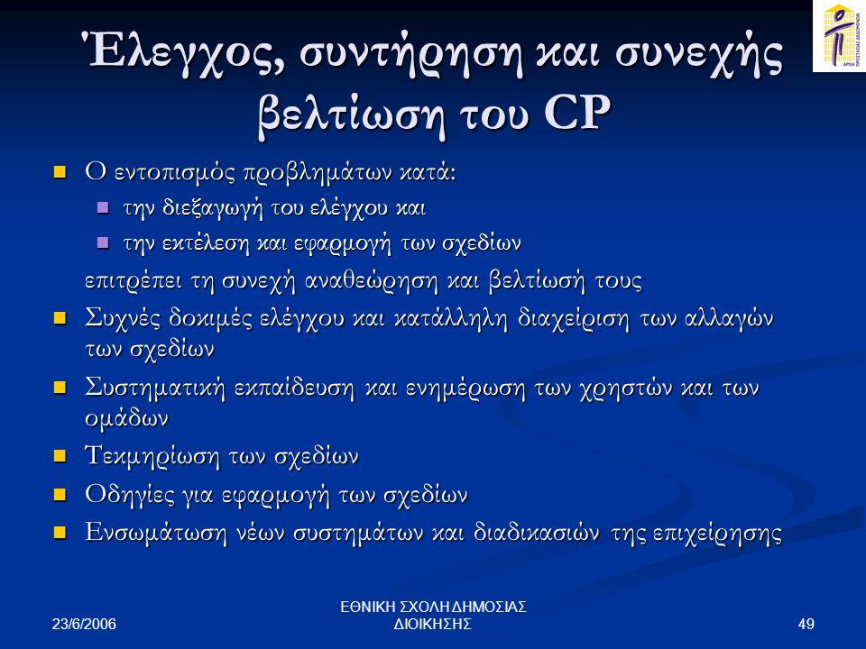 Έλεγχος, συντήρηση και συνεχής βελτίωση του CP