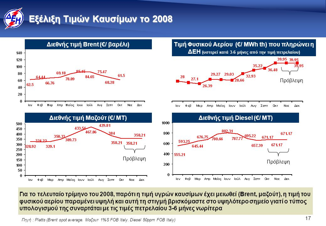 Παρουσίαση κ.Τάκη Αθανασόπουλου στην Βουλή των Ελλήνων 16 Οκτ 2008