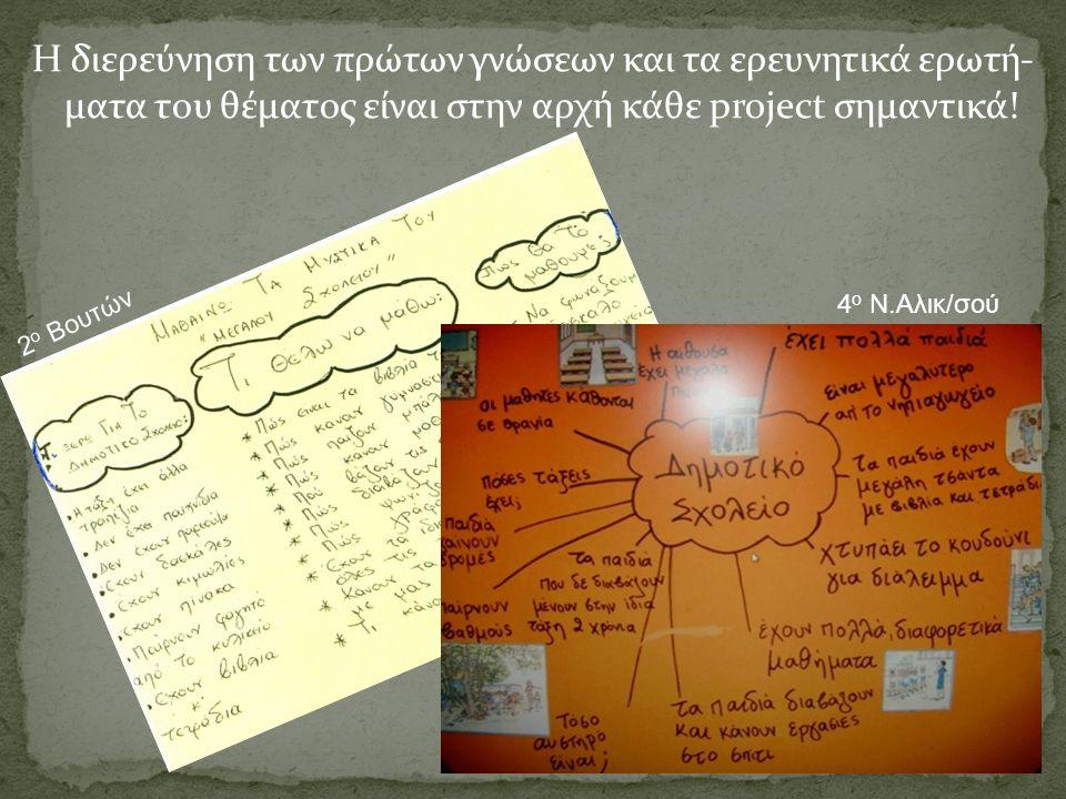 Η διερεύνηση των πρώτων γνώσεων και τα ερευνητικά ερωτή- ματα του θέματος είναι στην αρχή κάθε project σημαντικά!