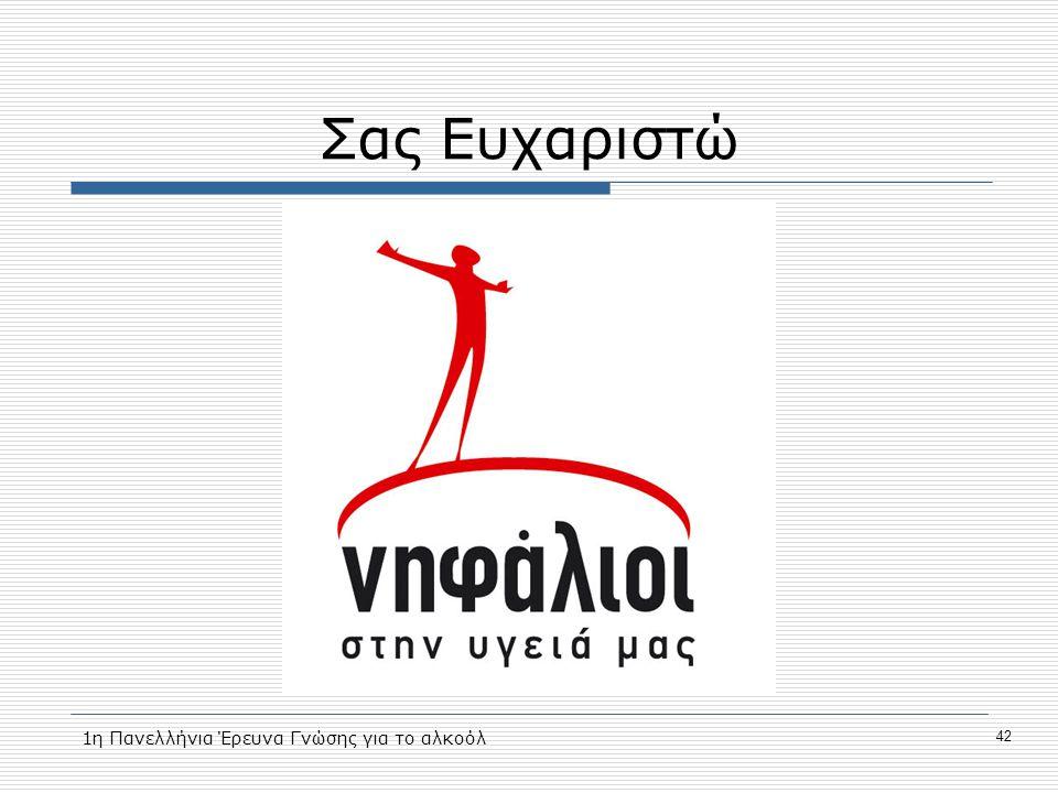 Σας Ευχαριστώ 1η Πανελλήνια Έρευνα Γνώσης για το αλκοόλ