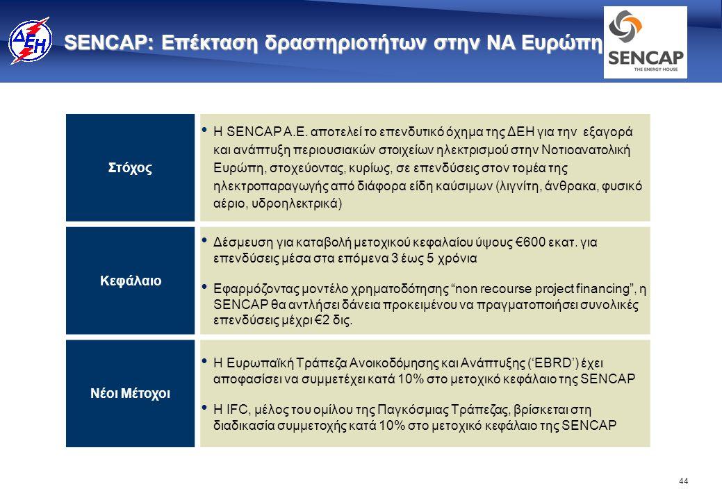 Η κοινοπραξία SENCAP – ENEL στο Κόσοβο