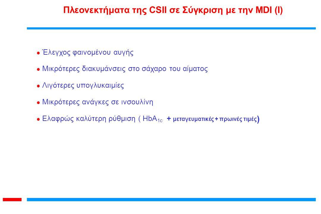 Πλεονεκτήματα της CSII σε Σύγκριση με την MDI (I)