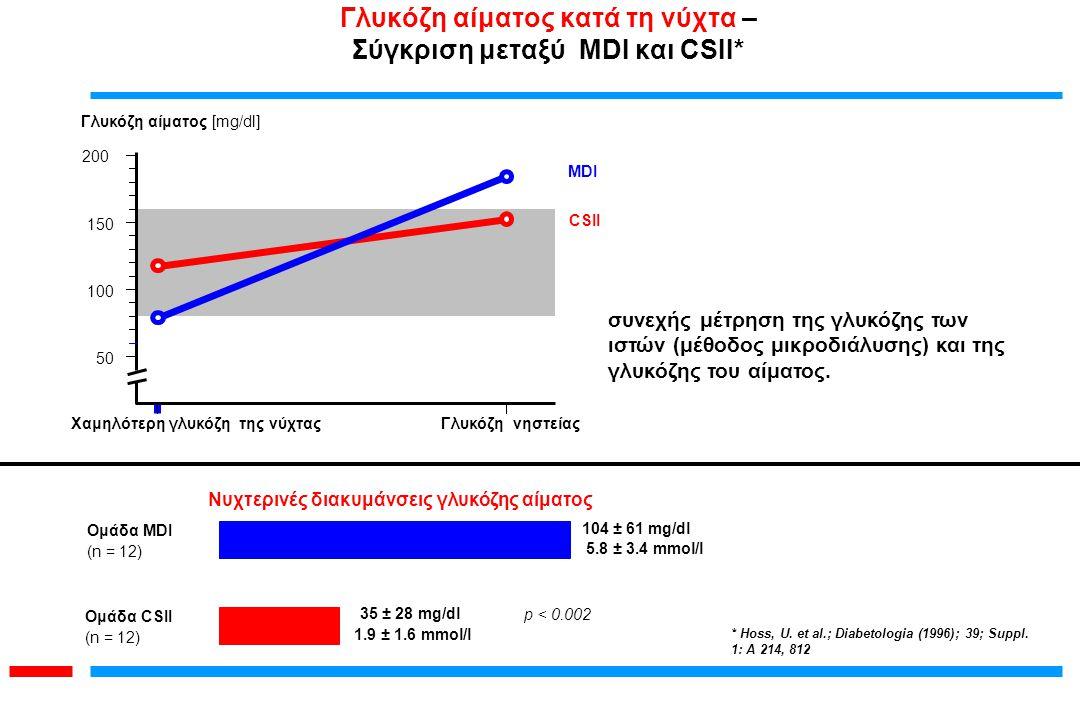Γλυκόζη αίματος κατά τη νύχτα – Σύγκριση μεταξύ MDI και CSII*