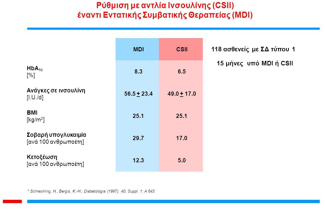 Ρύθμιση με αντλία Ινσουλίνης (CSII) έναντι Εντατικής Συμβατικής Θεραπείας (MDI)