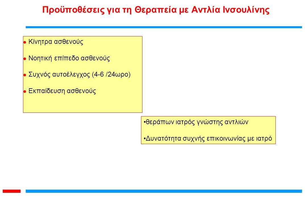 Προϋποθέσεις για τη Θεραπεία με Αντλία Ινσουλίνης