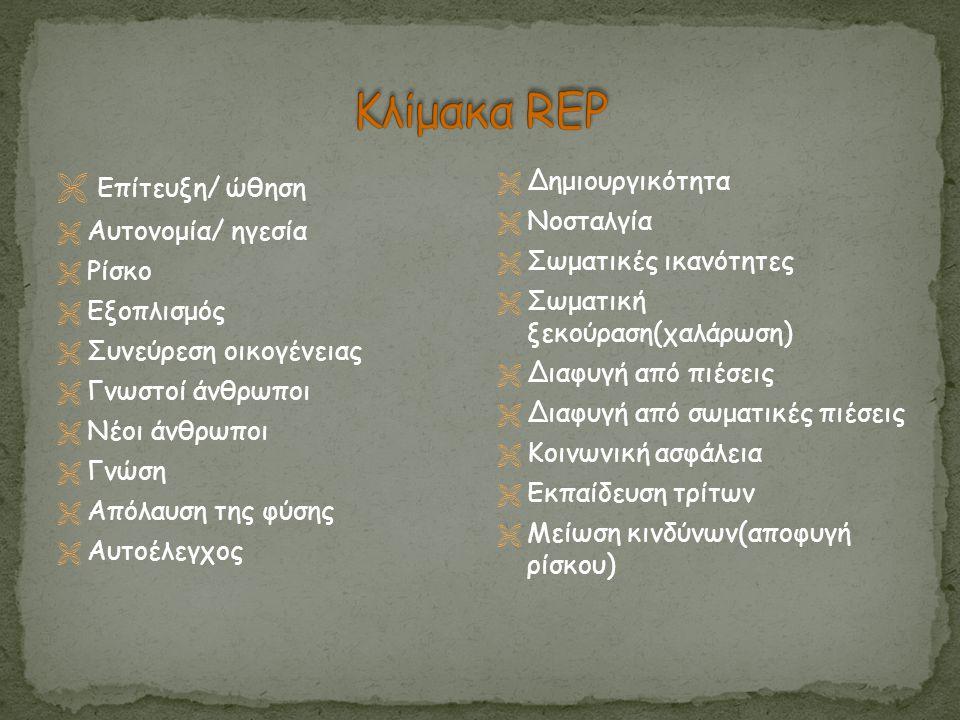 Κλίμακα REP Επίτευξη/ ώθηση Δημιουργικότητα Νοσταλγία