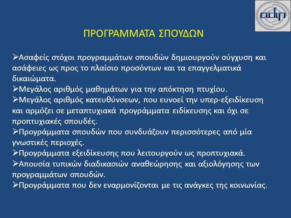 ΠΡΟΓΡΑΜΜΑΤΑ ΣΠΟΥΔΩΝ