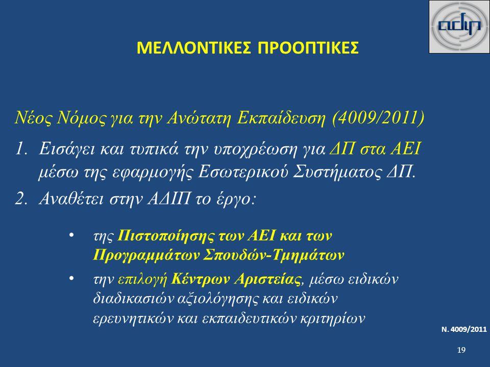 ΜΕΛΛΟΝΤΙΚΕΣ ΠΡΟΟΠΤΙΚΕΣ