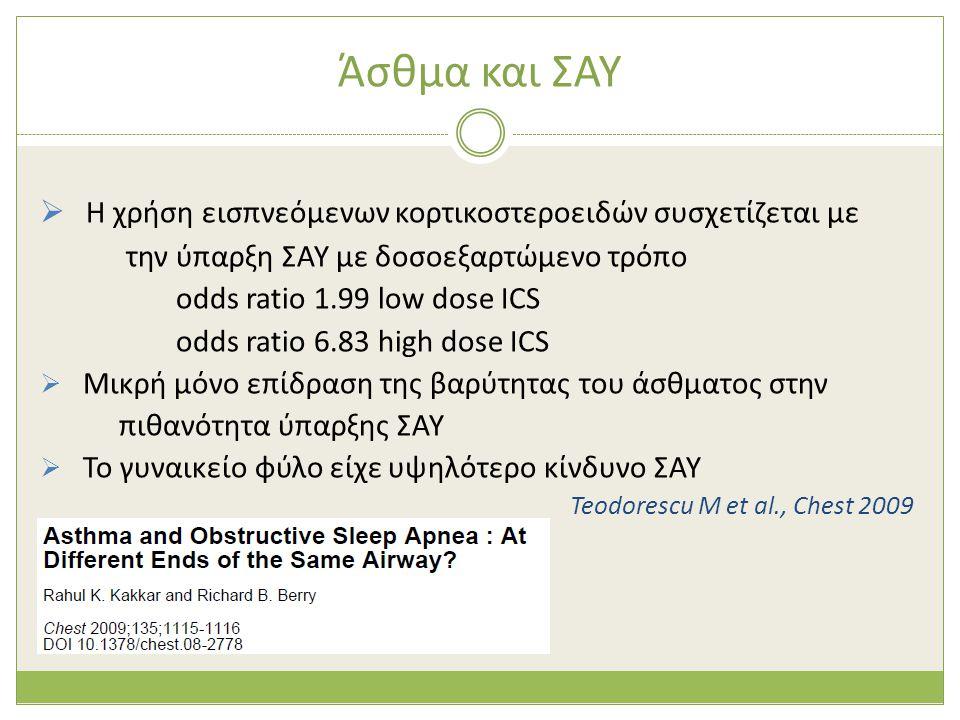 Άσθμα και ΣΑΥ Η χρήση εισπνεόμενων κορτικοστεροειδών συσχετίζεται με