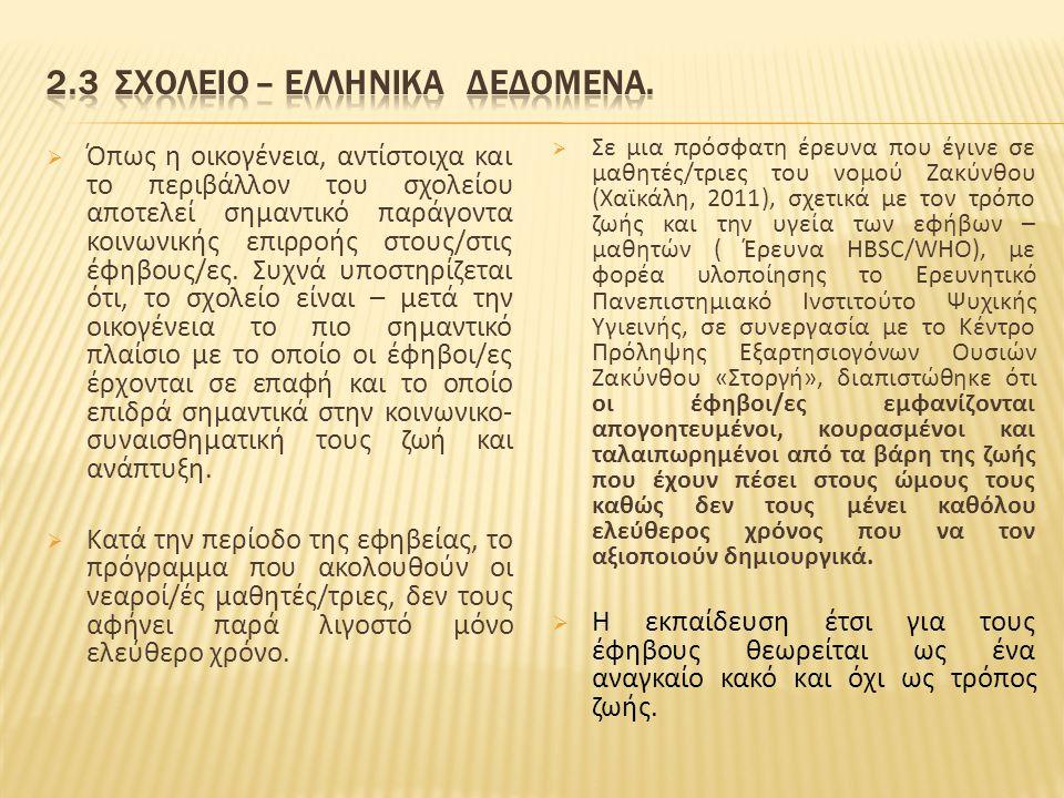 2.3 Σχολειο – Ελληνικα Δεδομενα.