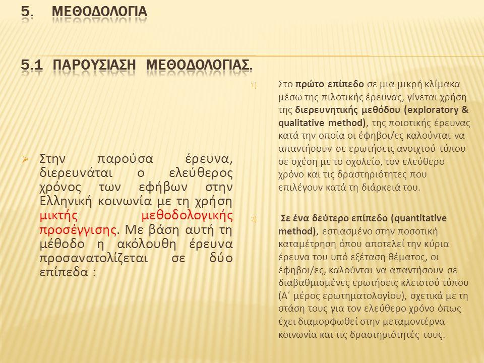5. Μεθοδολογια 5.1 Παρουσιαση μεθοδολογιασ.