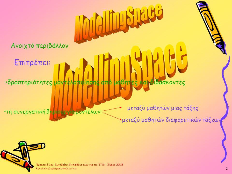 ModellingSpace ModellingSpace Επιτρέπει: Ανοιχτό περιβάλλον
