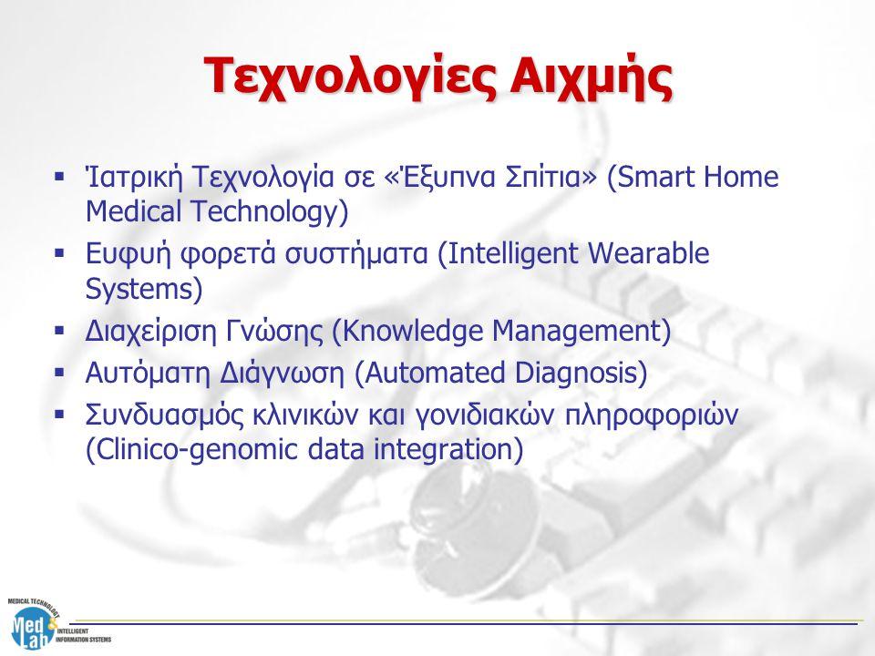 Τεχνολογίες Αιχμής Ίατρική Τεχνολογία σε «Έξυπνα Σπίτια» (Smart Home Medical Technology) Ευφυή φορετά συστήματα (Intelligent Wearable Systems)