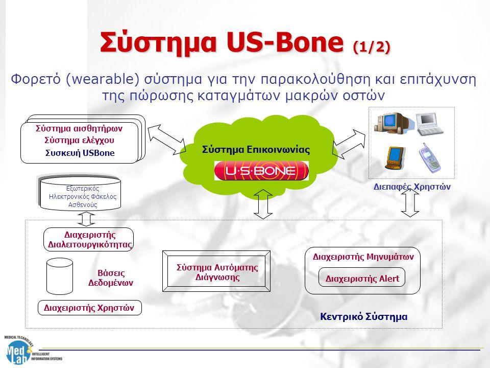 Σύστημα US-Bone (1/2) Φορετό (wearable) σύστημα για την παρακολούθηση και επιτάχυνση της πώρωσης καταγμάτων μακρών οστών.