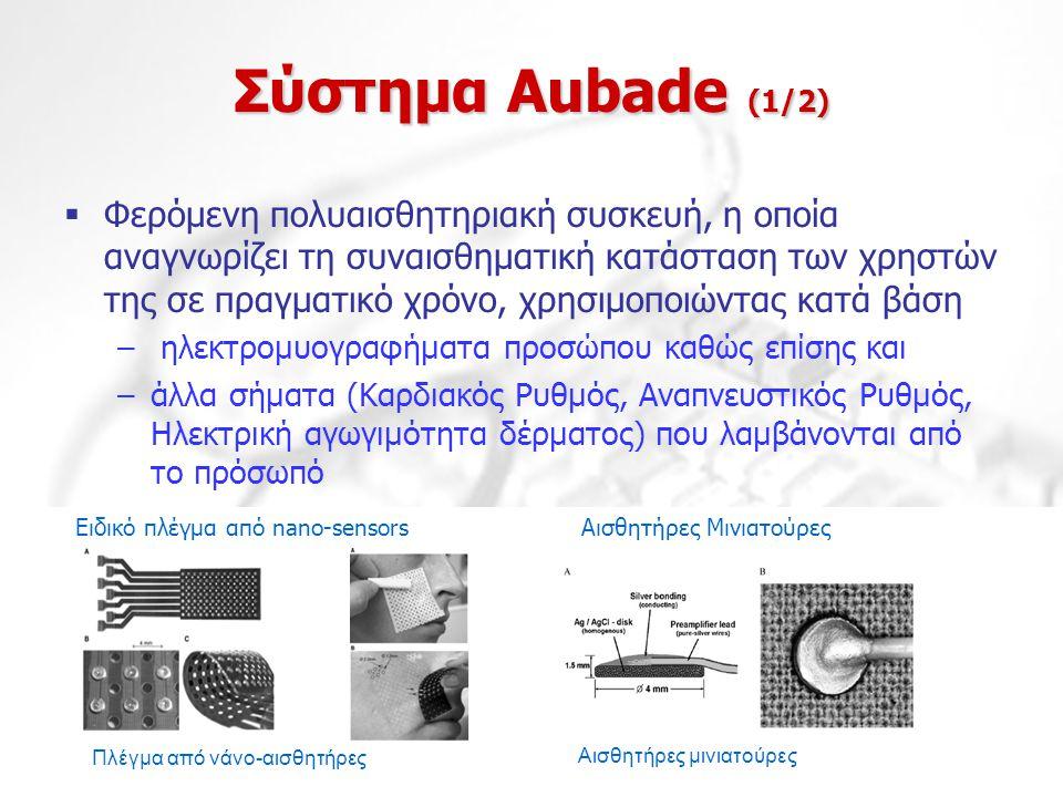 Σύστημα Aubade (1/2)