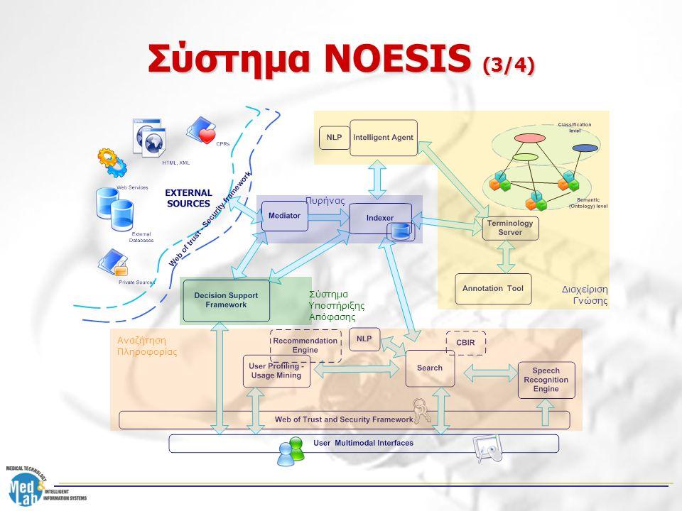 Σύστημα NOESIS (3/4) Πυρήνας Διαχείριση Γνώσης