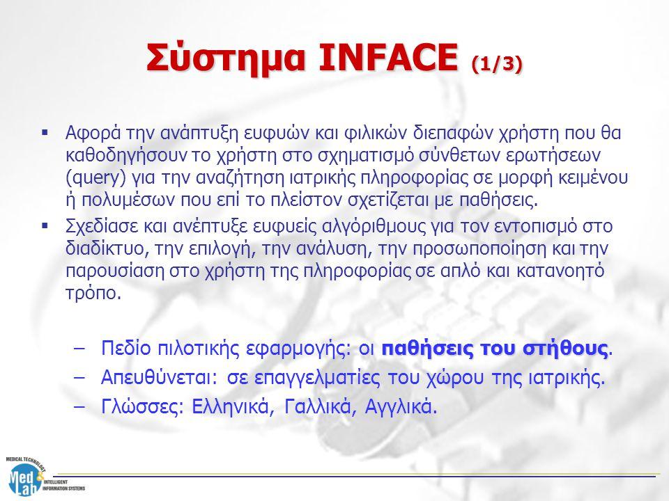 Σύστημα INFACE (1/3)