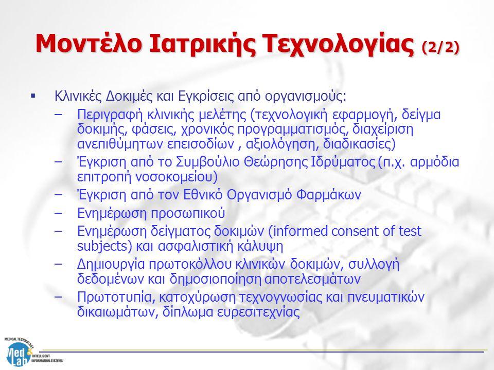 Μοντέλο Ιατρικής Τεχνολογίας (2/2)