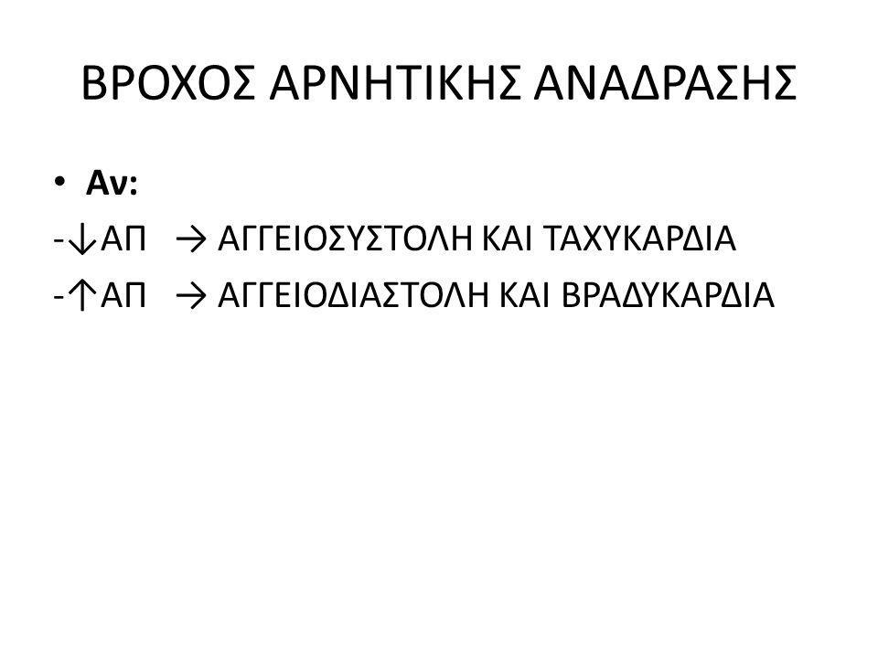 BΡΟΧΟΣ ΑΡΝΗΤΙΚΗΣ ΑΝΑΔΡΑΣΗΣ
