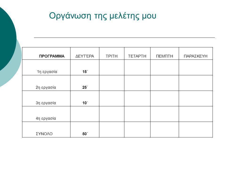 Οργάνωση της μελέτης μου
