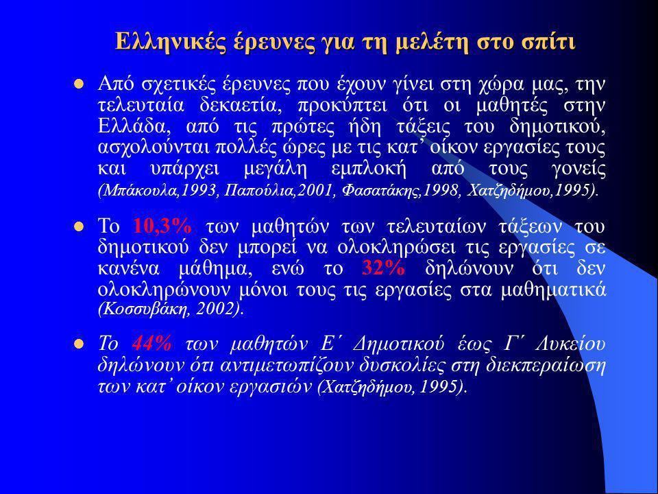 Ελληνικές έρευνες για τη μελέτη στο σπίτι