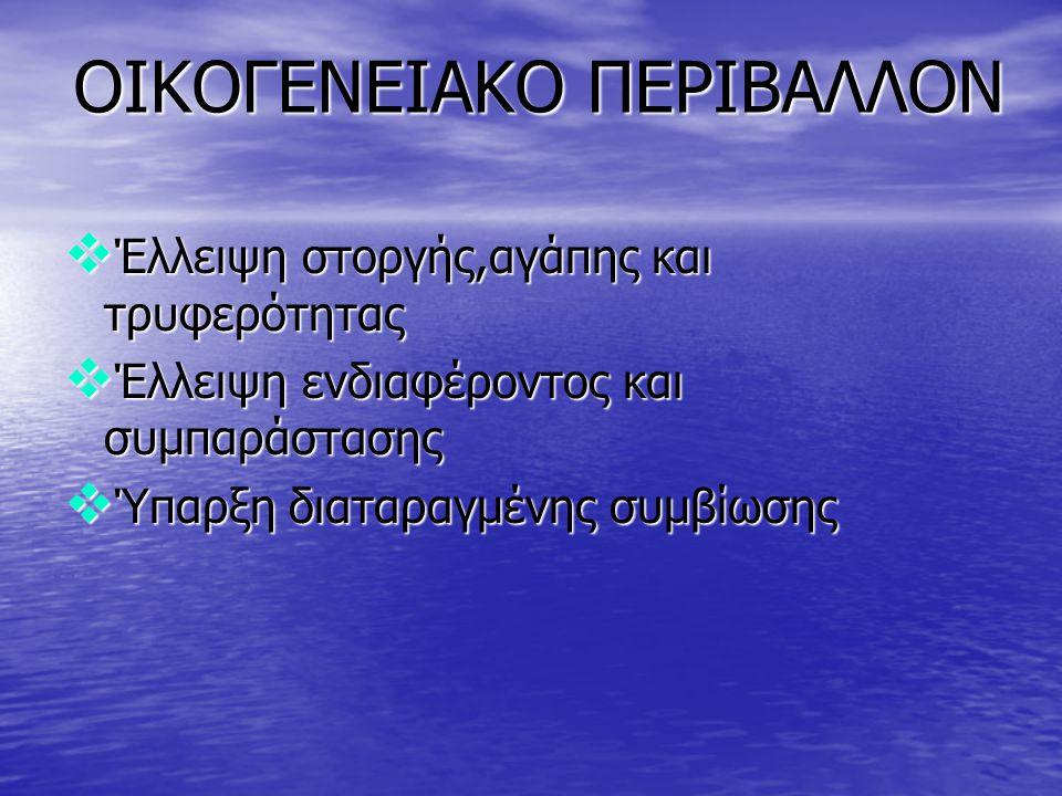 ΟΙΚΟΓΕΝΕΙΑΚΟ ΠΕΡΙΒΑΛΛΟΝ