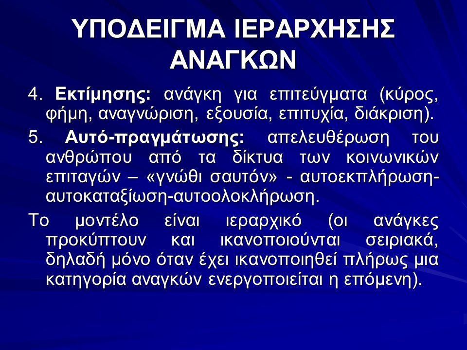 ΥΠΟΔΕΙΓΜΑ ΙΕΡΑΡΧΗΣΗΣ ΑΝΑΓΚΩΝ