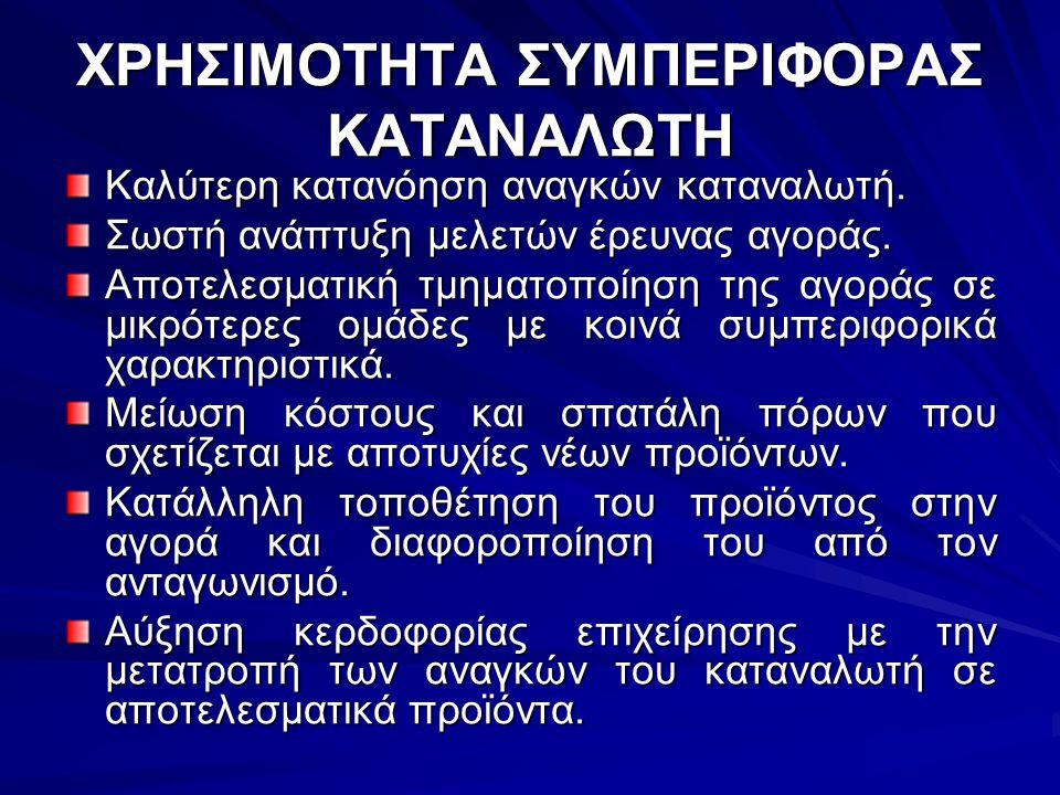 ΧΡΗΣΙΜΟΤΗΤΑ ΣΥΜΠΕΡΙΦΟΡΑΣ ΚΑΤΑΝΑΛΩΤΗ
