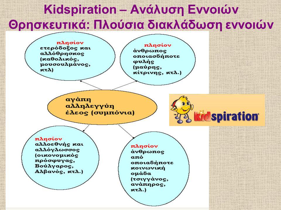Kidspiration – Ανάλυση Εννοιών Θρησκευτικά: Πλούσια διακλάδωση εννοιών