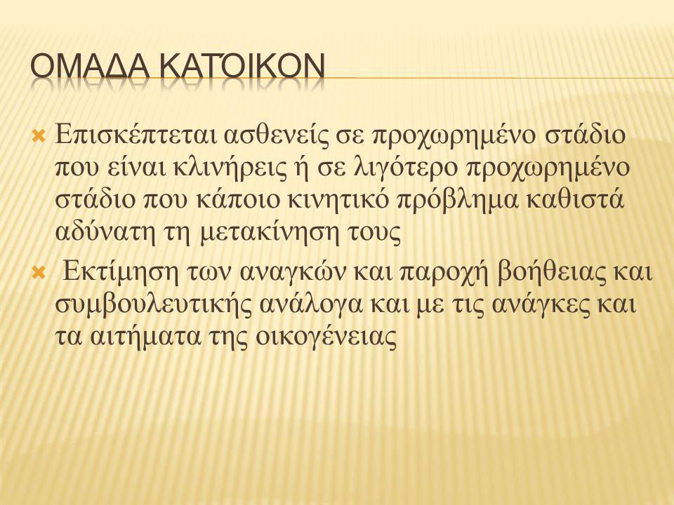 ΟΜΑΔΑ ΚΑΤΌΙΚΟΝ