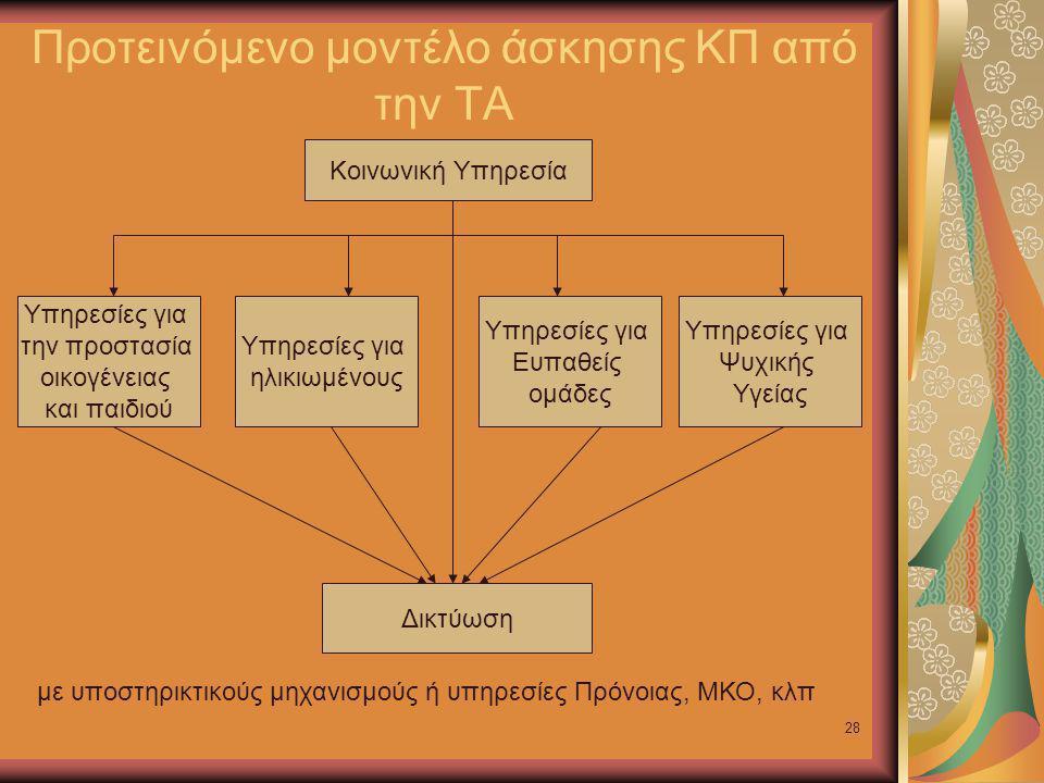 Προτεινόμενο μοντέλο άσκησης ΚΠ από την ΤΑ