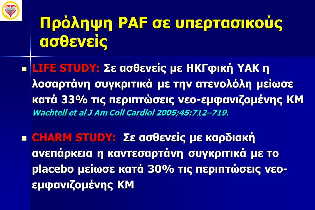 Πρόληψη PAF σε υπερτασικούς ασθενείς