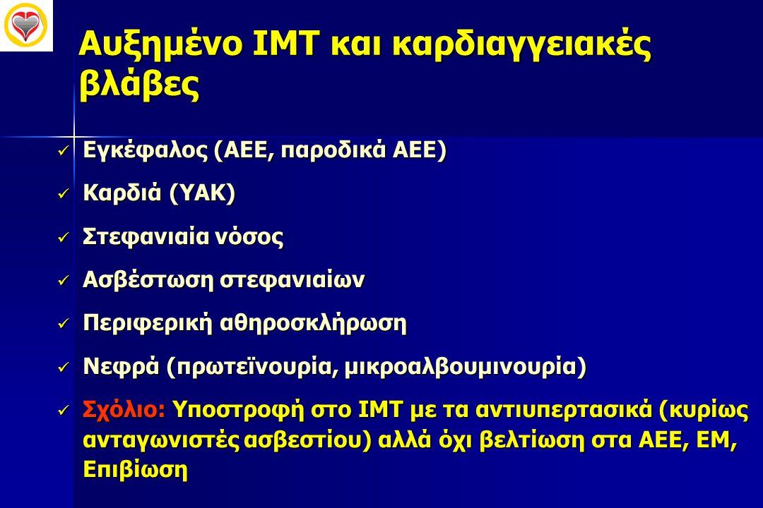 Αυξημένο IMT και καρδιαγγειακές βλάβες