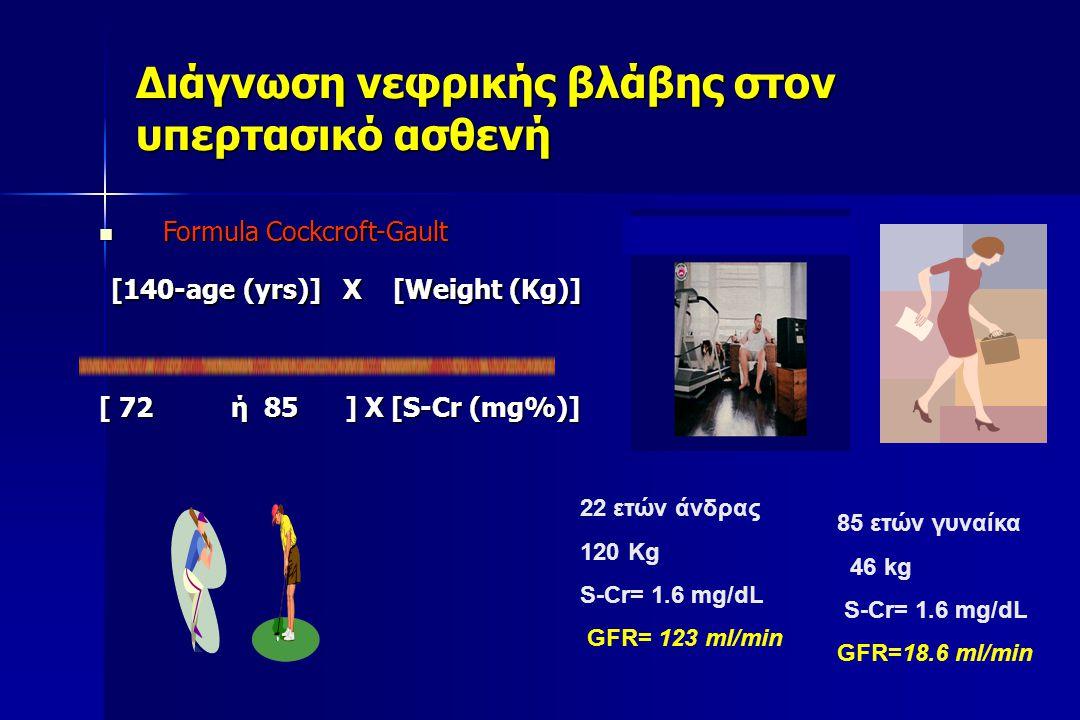 Διάγνωση νεφρικής βλάβης στον υπερτασικό ασθενή