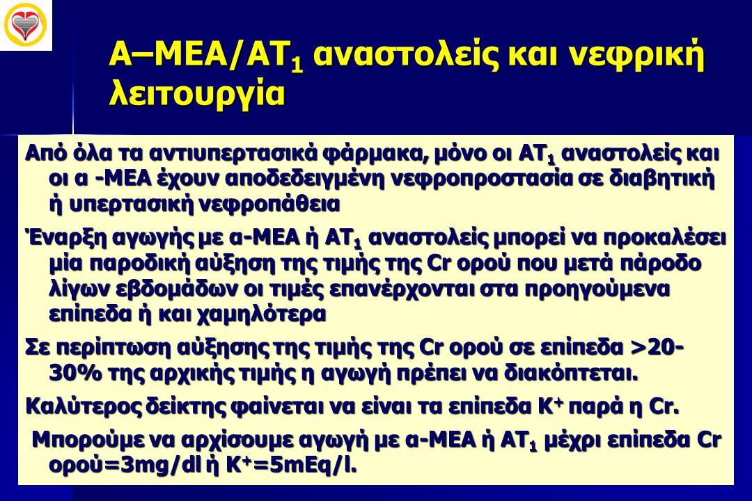 Α–ΜΕΑ/AT1 αναστολείς και νεφρική λειτουργία