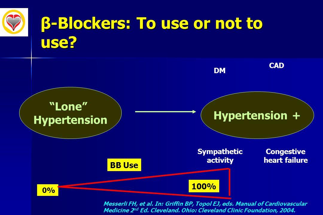 β-Blockers: To use or not to use