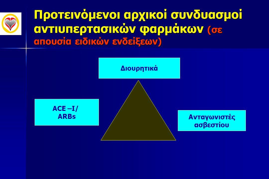 Προτεινόμενοι αρχικοί συνδυασμοί αντιυπερτασικών φαρμάκων (σε απουσία ειδικών ενδείξεων)
